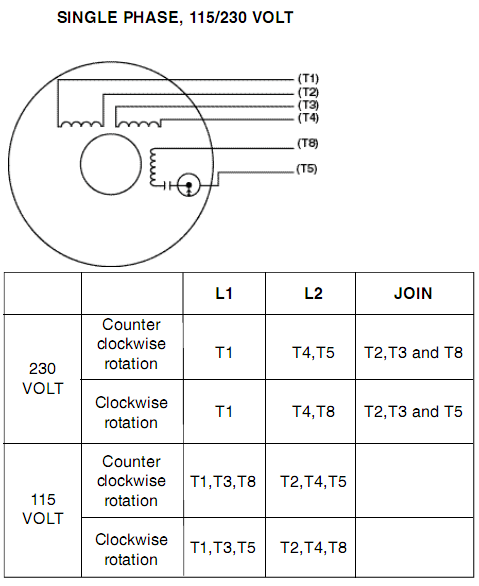 wiring diagram for 220v air compressor the wiring diagram 220v compressor wiring diagram nodasystech wiring diagram