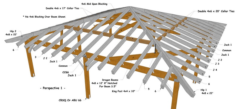 Cable Rafter Ties Construction Contractor Talk