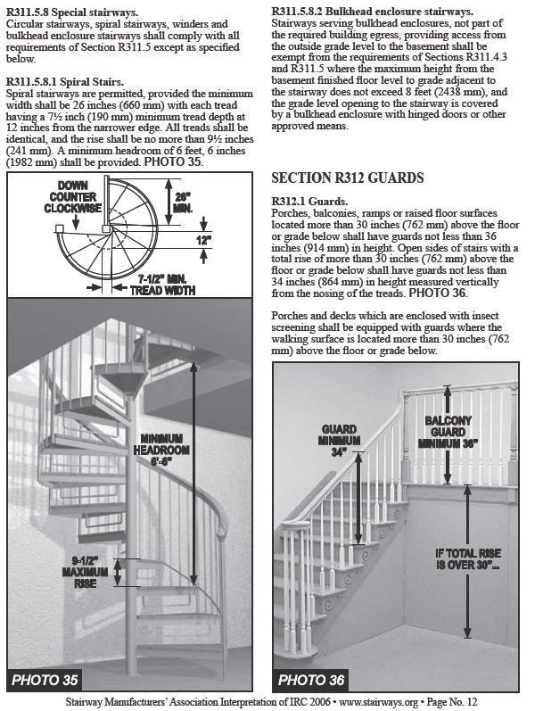 Charmant Timber Spiral Staircase Framing Contractor Talk