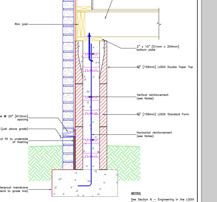 Stone Veneer Details : Stone wainscot design details masonry contractor talk