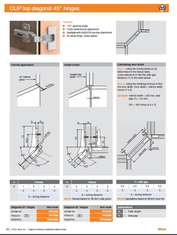 Help With Blum Hinges - Finish Carpentry - Contractor Talk