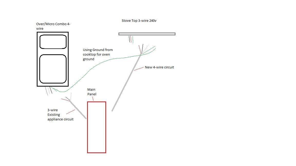 unorthodox way to wire applainces - electrical