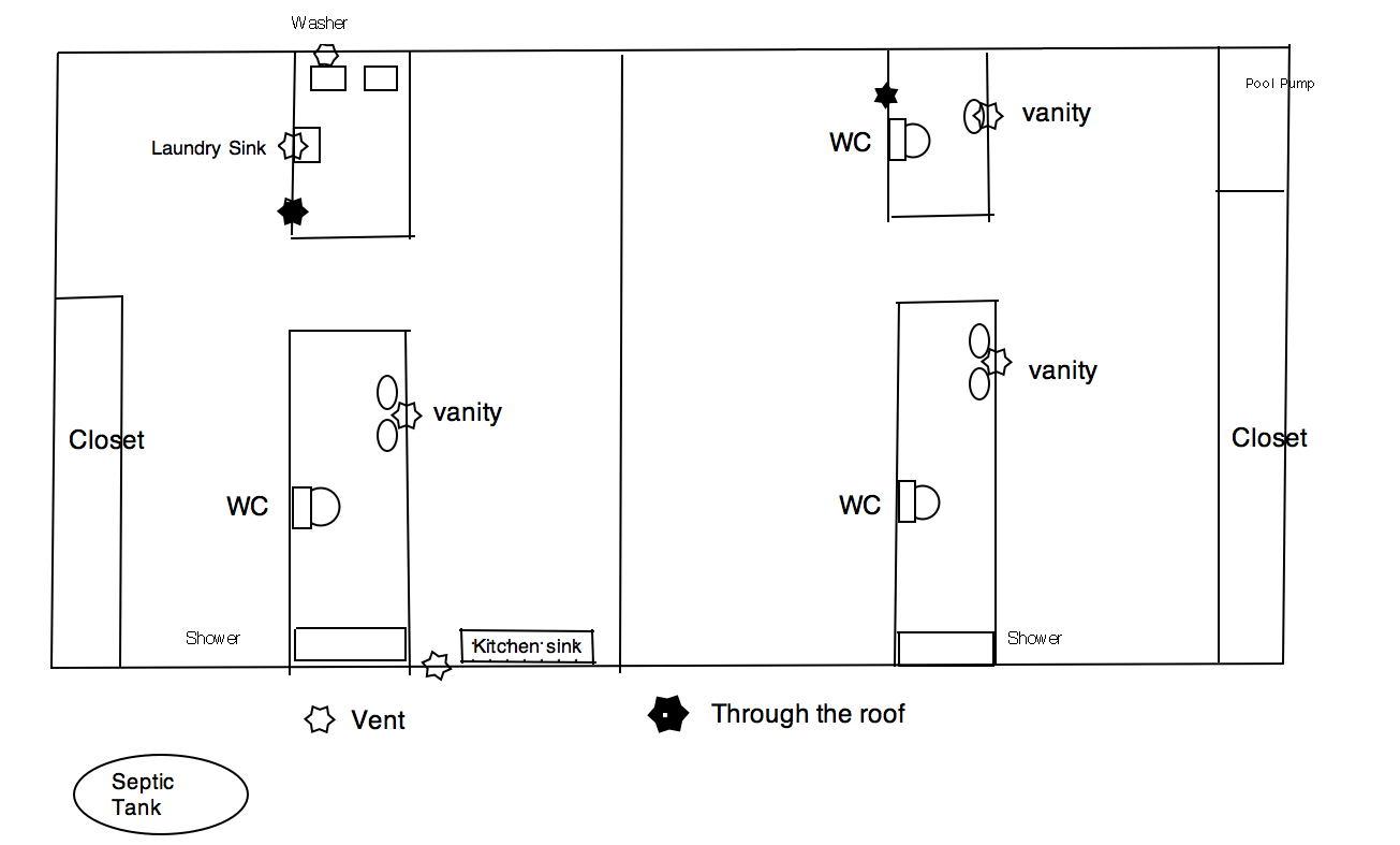 plumbing layout - plumbing
