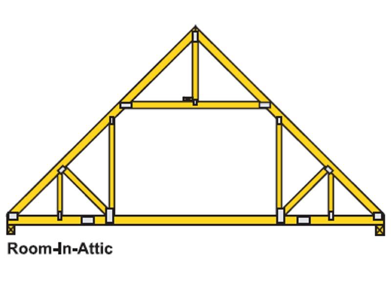 Polynesian roof truss for Bonus room truss design