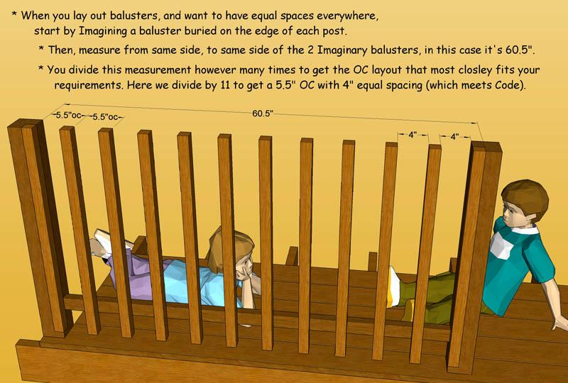 Porch Baluster Spacing Carpentry Contractor Talk
