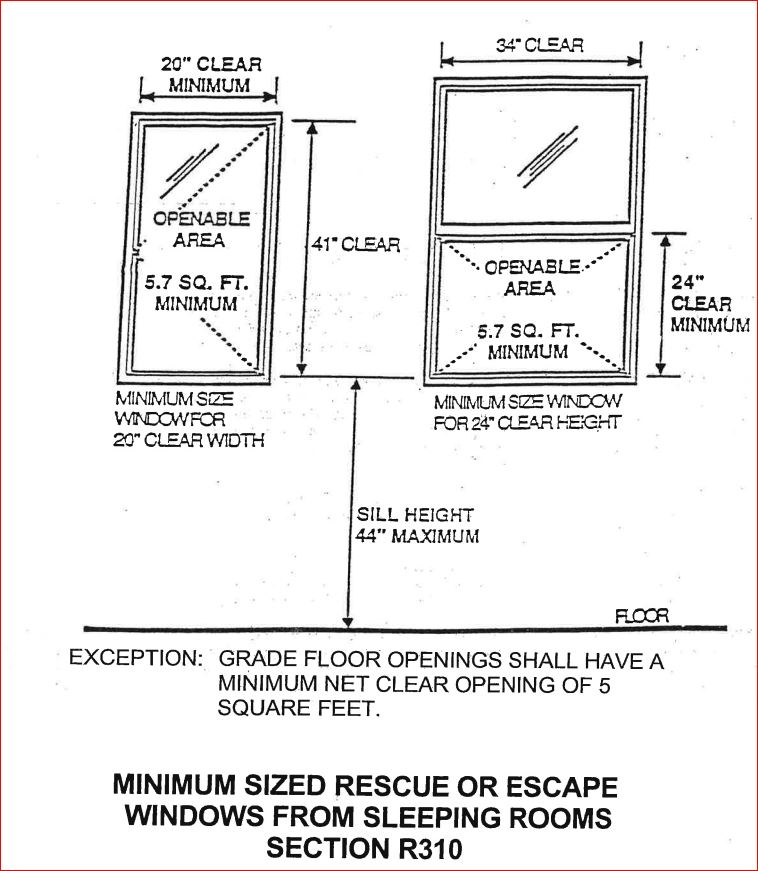 Bedroom Window Egress Code Requirements