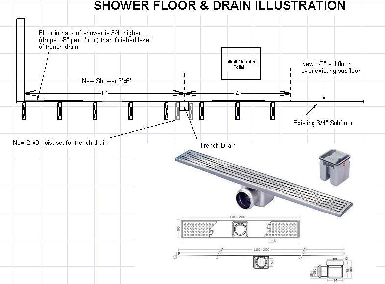 Floor Drain Elevation : Wheelchair roll in shower plumbing contractor talk
