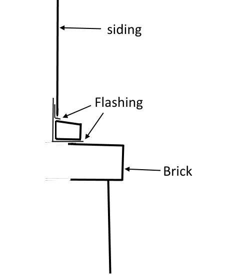 Siding to brick wainscoting-brickflashing.jpg