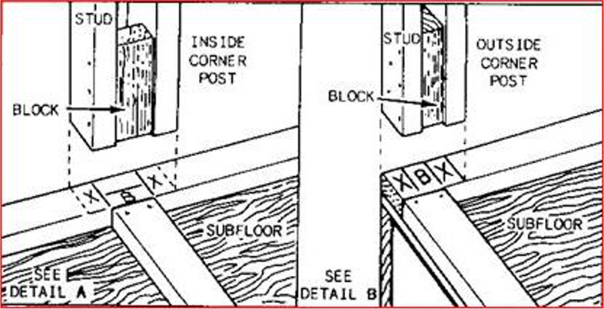 Framing Wall Intersects And Outside Corners - Framing - Contractor Talk
