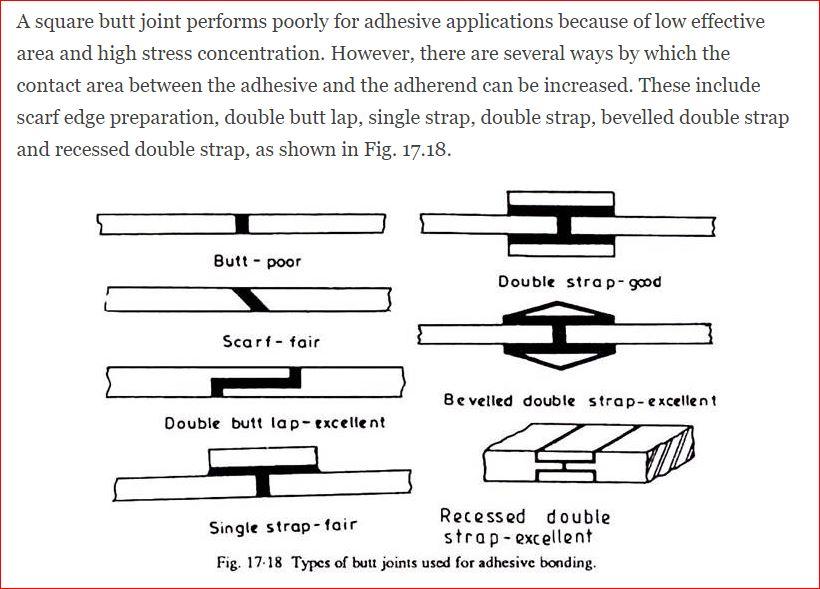 Articulación de bufanda o articulación a tope - Carpintería de acabado - Charla del contratista-6501