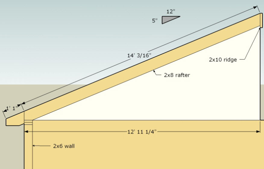Roof Framing Question - Framing - Contractor Talk