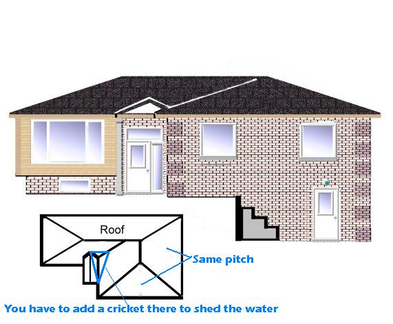 My House - Ideas for addition-contarctor-talk-roof.jpg