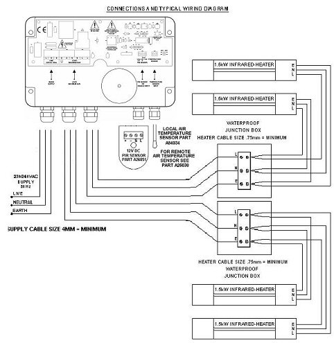 4 blade 220 vac wiring diagram 220vac on one terminal - electrical - contractor talk 220 vac wiring diagram #1