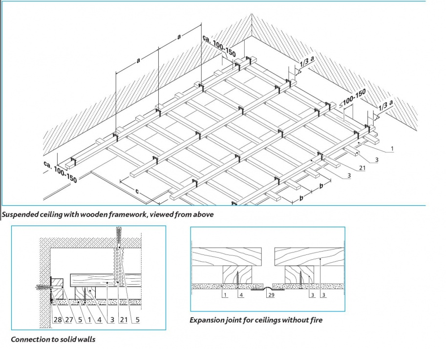 Wood Framing/furring For Suspended Drywall Ceiling - Carpentry ...