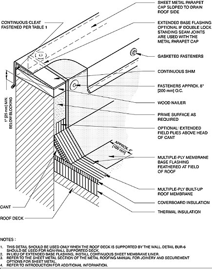 Coping Roofing Contractor Talk