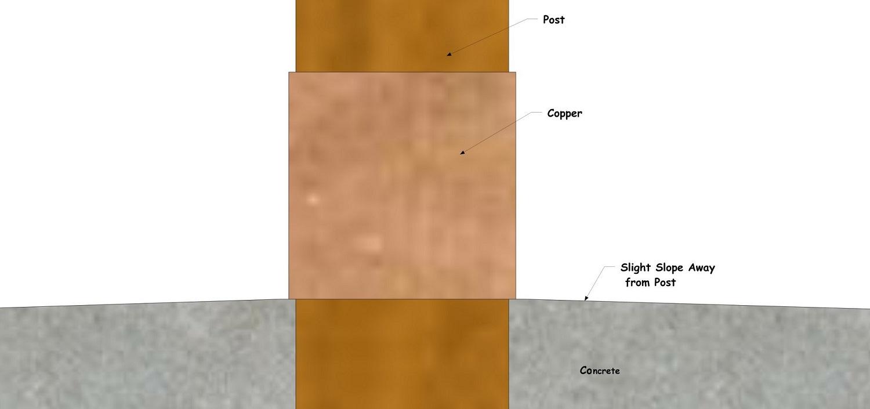 Adding to concrete around post-copper-posts.jpg