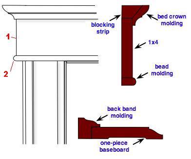 Craftsman Door/Window Trim
