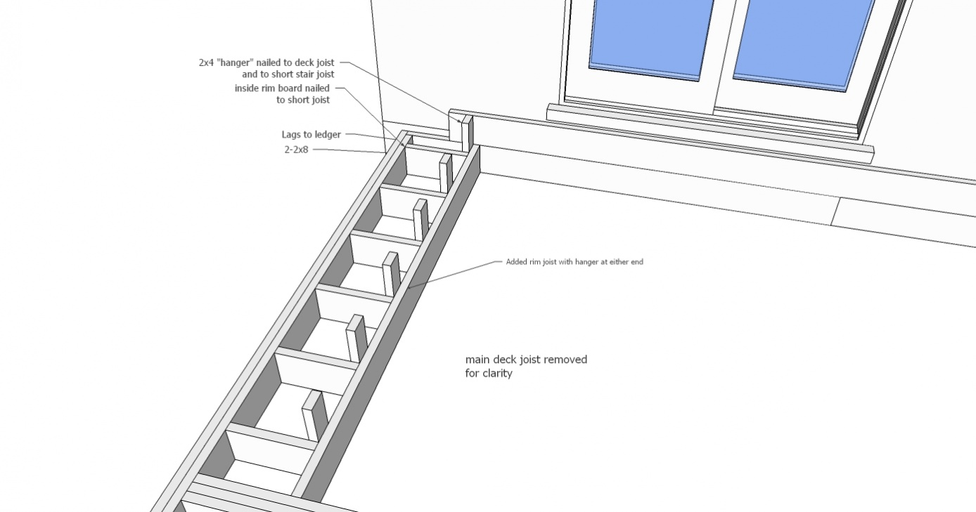 Framing For Perimeter Stair - Decks & Fencing - Contractor Talk