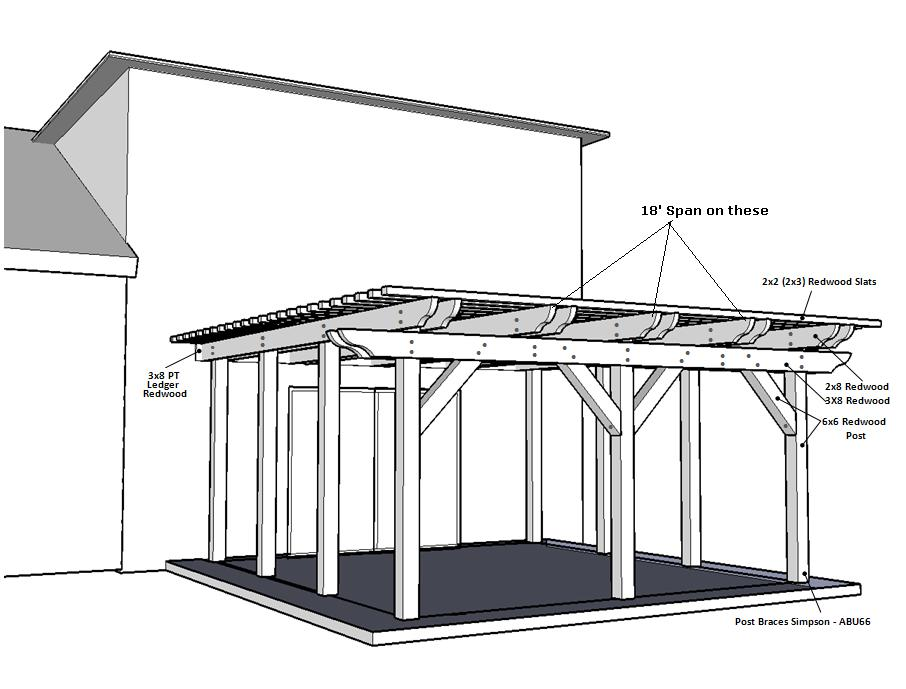 Pergola Design Span Question Picture Attached