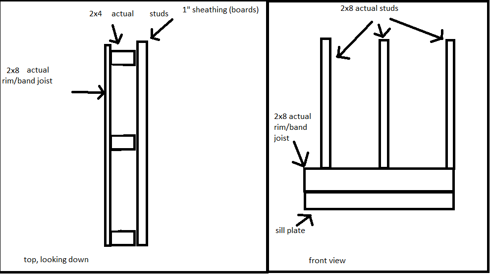 Balloon Framed House And Ledger Board Issue - Decks & Fencing ...