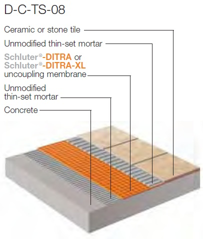 Ditra Failure Tiling Contractor Talk
