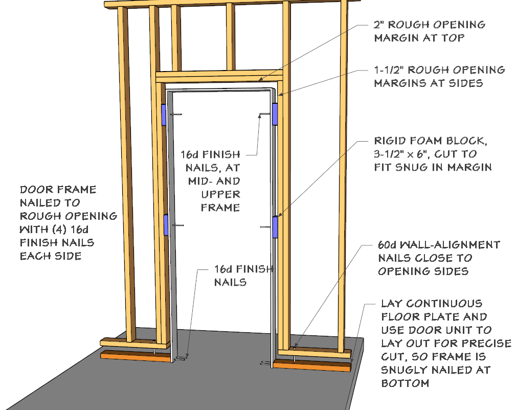 Framing out a door with floating basement walls anandtech forums technology hardware for Framing interior basement walls