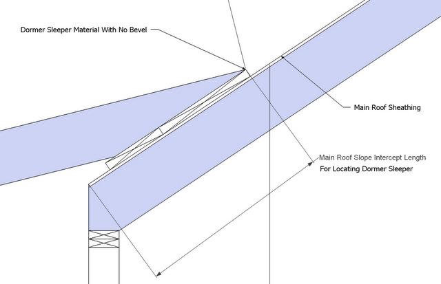 ... Dormer Shed Roof, Barrel Roof, CutIn Dormer, Eyebrow  Dormer Dormer_shed_roof_text_sleeper ...