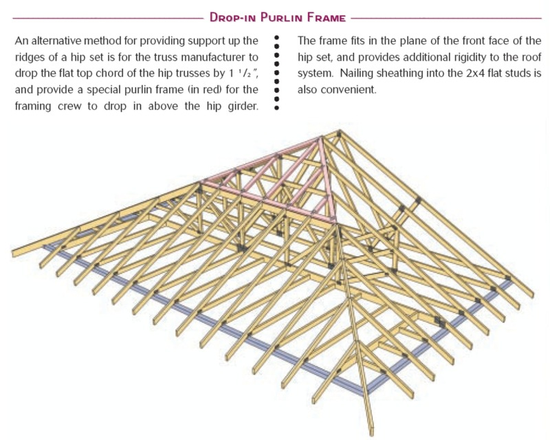 Image Gallery Hip Roof Trusses