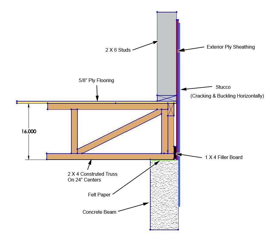Buckling Exterior Wall Framing Contractor Talk