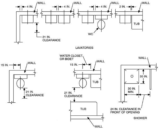 Bathroom Code Architecture Amp Design Contractor Talk