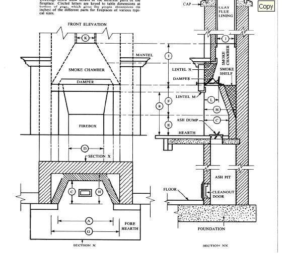 Masonry Fireplace Dimensions Masonry Fireplace Dimensions Best Fireplace 2017