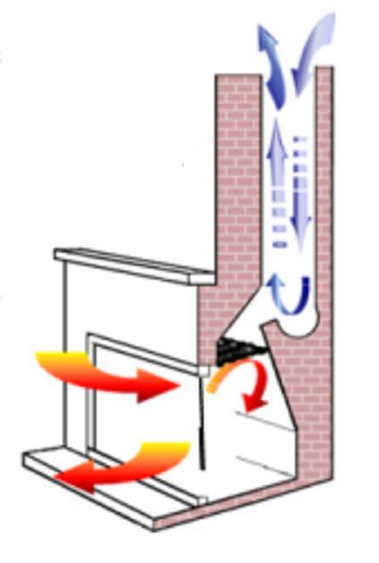 build corner fireplace mantel