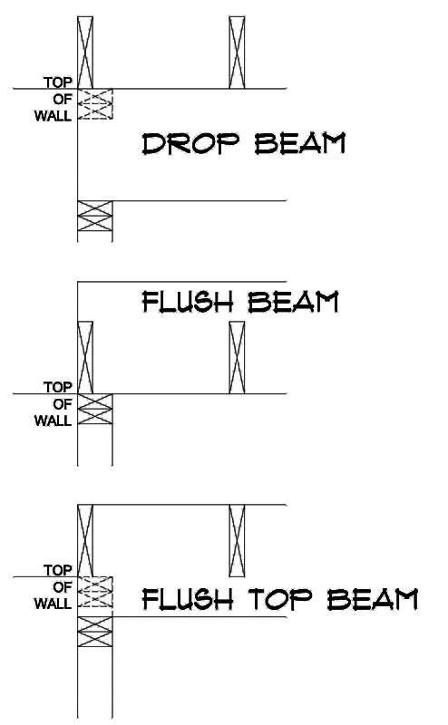 Terminology - Flush Top Beams - Framing - Contractor Talk