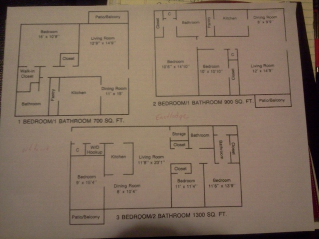 how to read blueprints and quote for painting