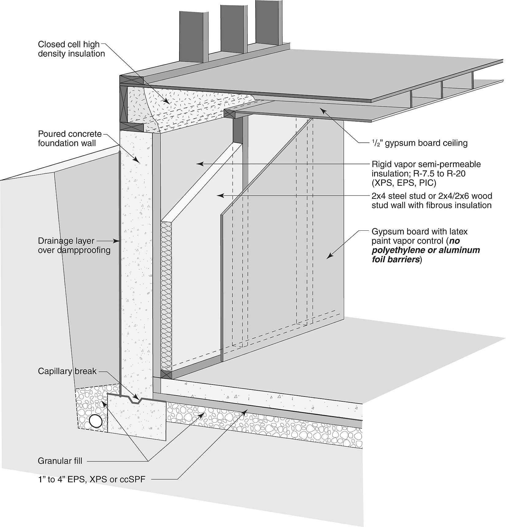 Exterior Insulation Split level Home Insulation Contractor Talk