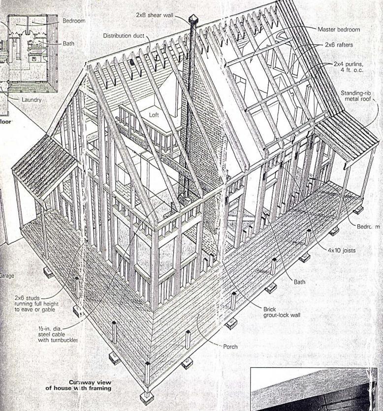 Economical House Design Architecture Design Contractor Talk