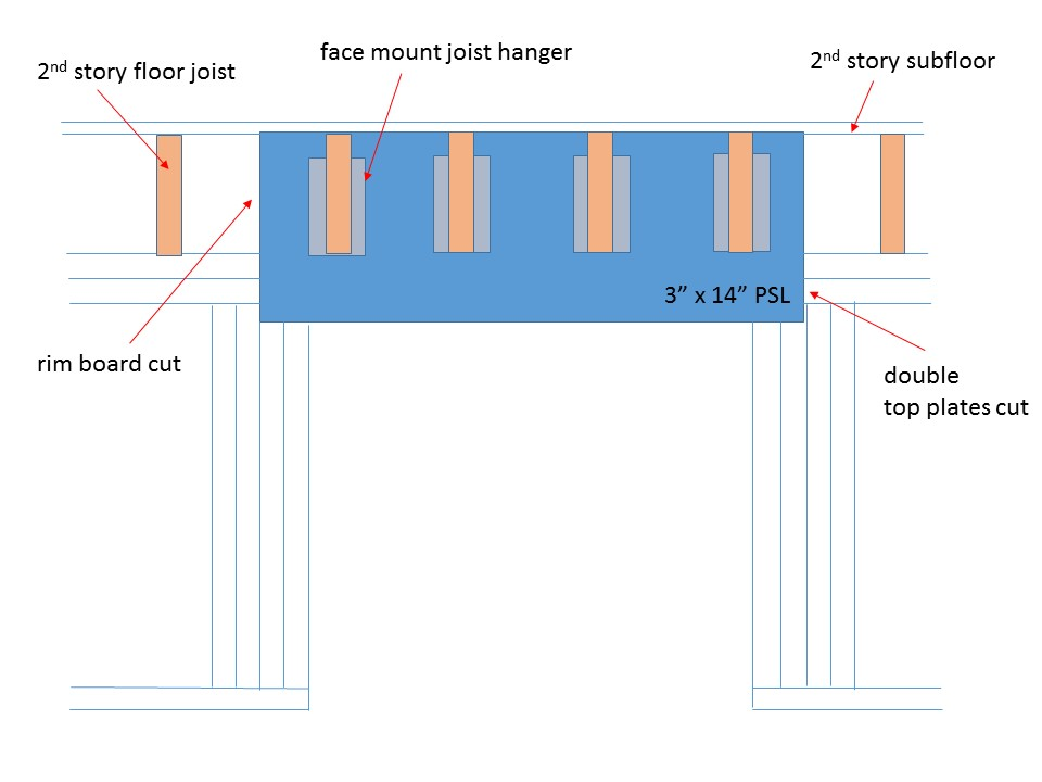 Can I Install 1st Floor Header In The 2nd Floor? - Framing ...