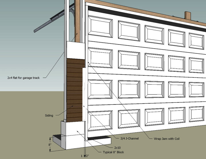 Methods Of Wrapping O-head Garage Door Frame... - Carpentry ...