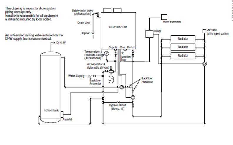 hot water heater recirculation diagrams  hot  free engine