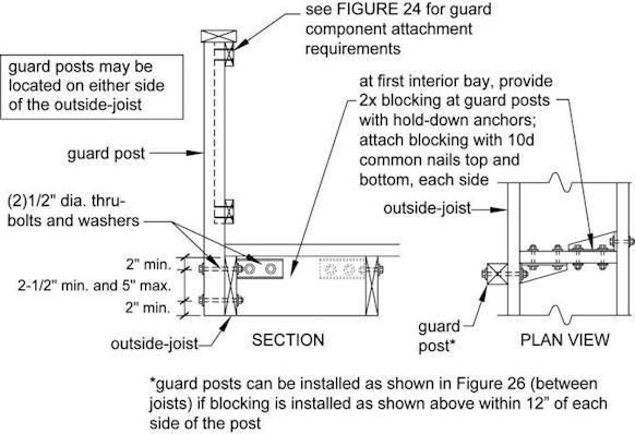 Deck Framing Details Decks Amp Fencing Contractor Talk