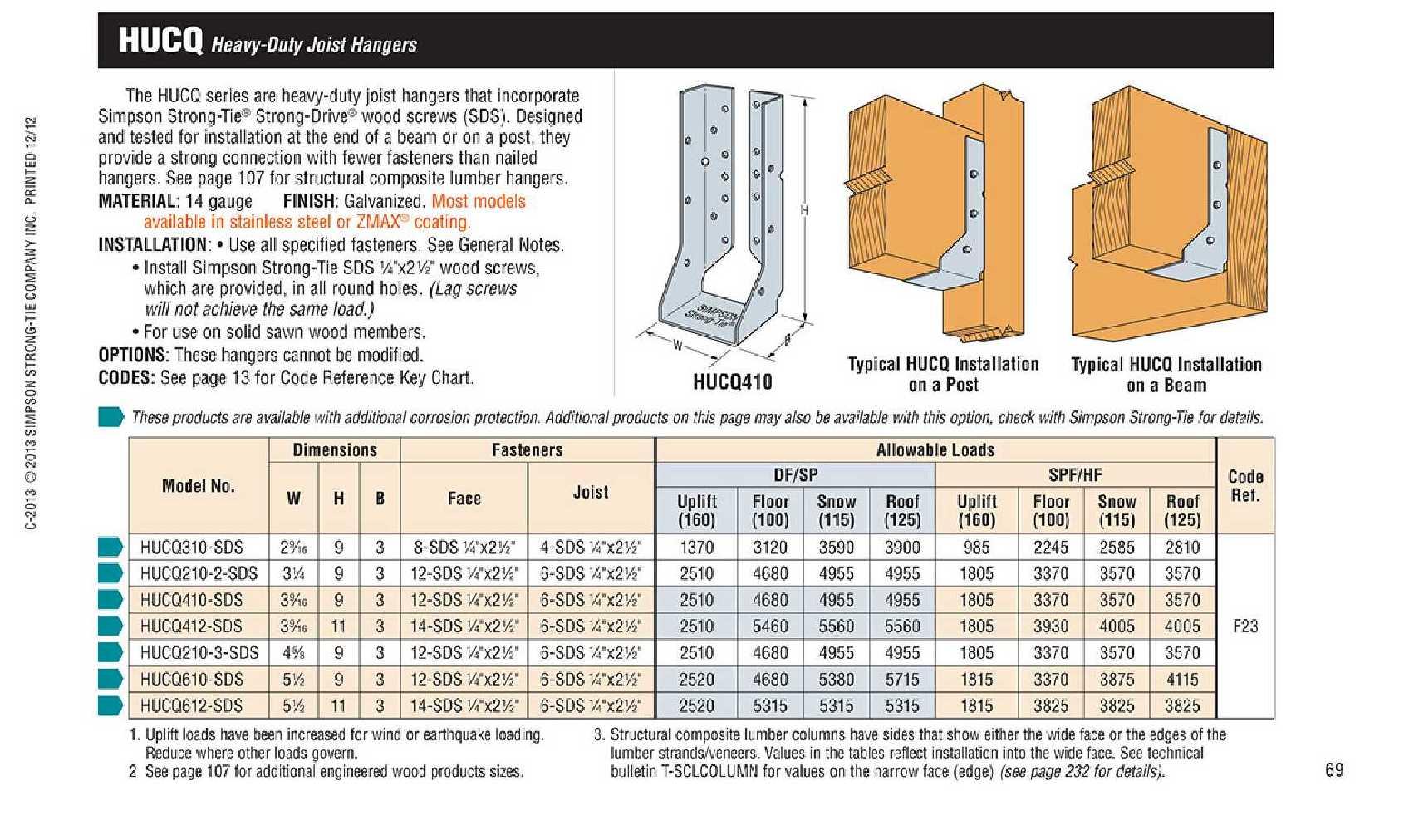 Notching girder into 6x6 post-hucq410-hangers-pic.jpg