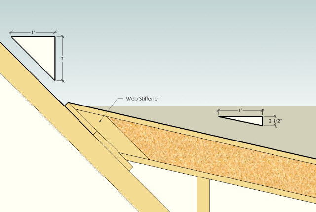 I Joists For Roofing Questions Framing Contractor Talk