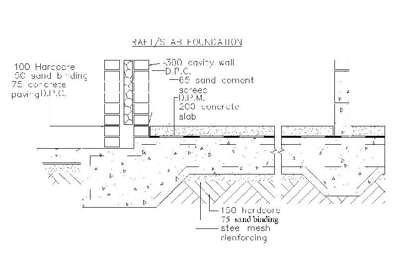 Features of a california slab foundation what are they for Slab on grade foundation cost