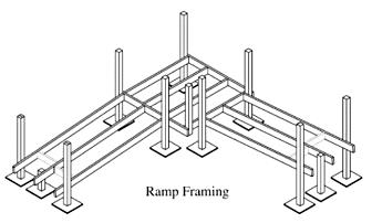 Handicap Ramp Decks Fencing Contractor Talk