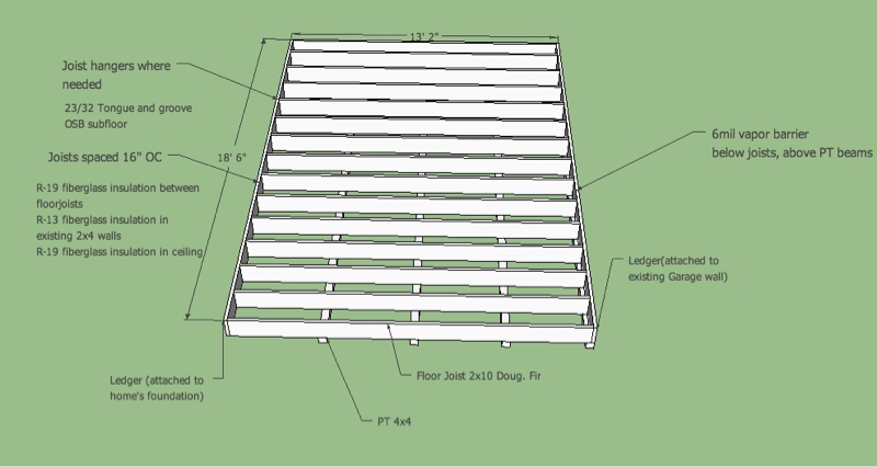 How To Find A Ceiling Joist Home Guides Sf Gate