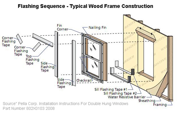 Window Flashing Amp Ibc Meaning Page 2 Construction