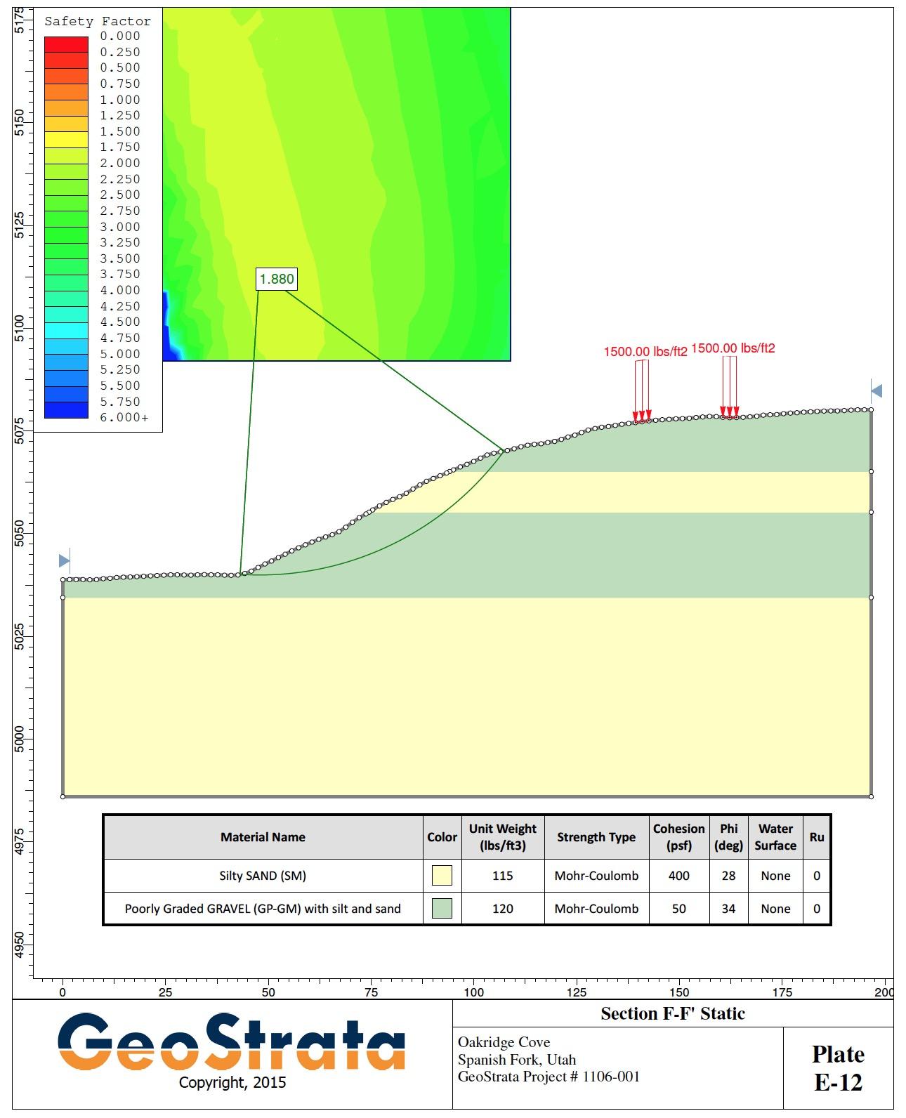 Overex likelihood based on geotech?-lot-5-profile.jpg