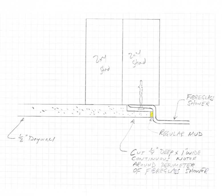 Drywall Around Fiberglass Shower Unit - Drywall - Contractor Talk