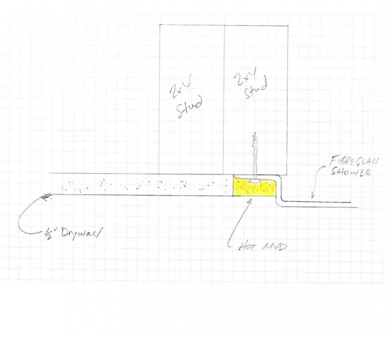 Drywall Around Fiberglass Shower Unit Drywall