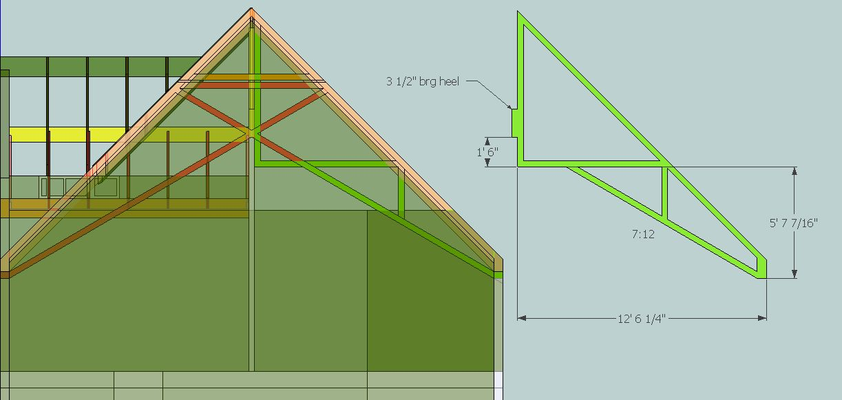 The right price for this small truss package framing for Truss package cost